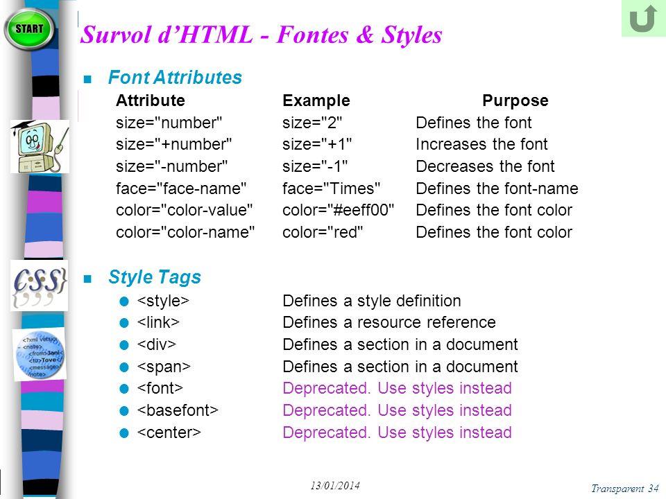Survol d'HTML - Fontes & Styles