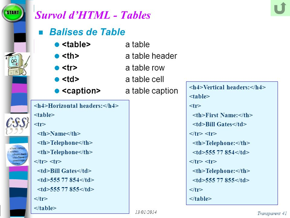 Survol d'HTML - Tables Balises de Table <table> a table