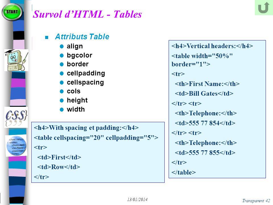 Survol d'HTML - Tables Attributs Table align bgcolor border