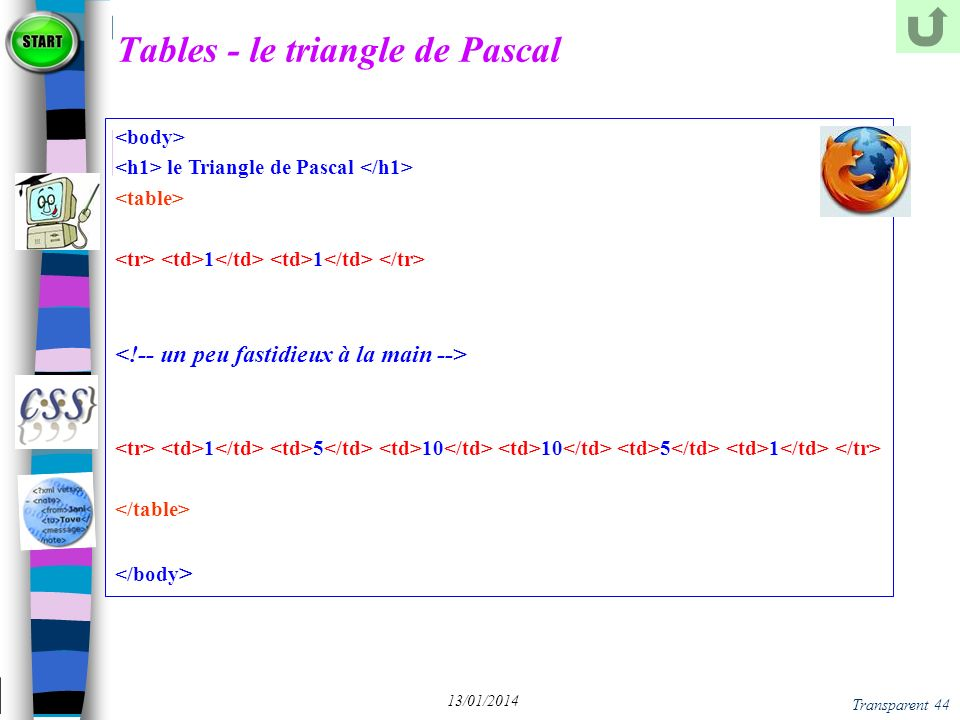 Tables - le triangle de Pascal