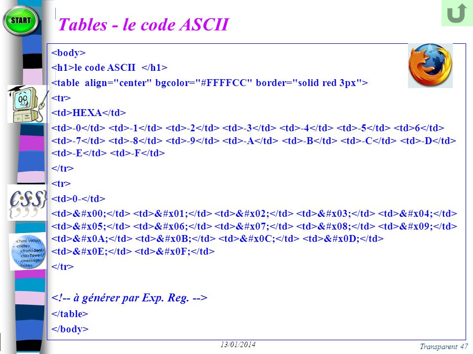 Tables - le code ASCII <!-- à générer par Exp. Reg. -->