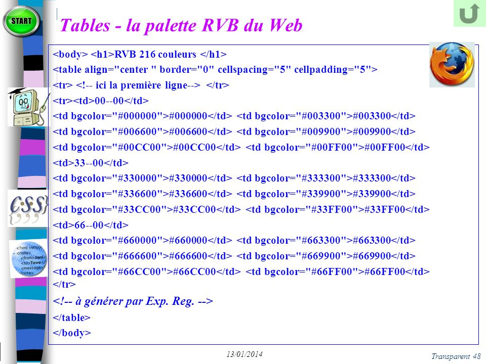 Tables - la palette RVB du Web