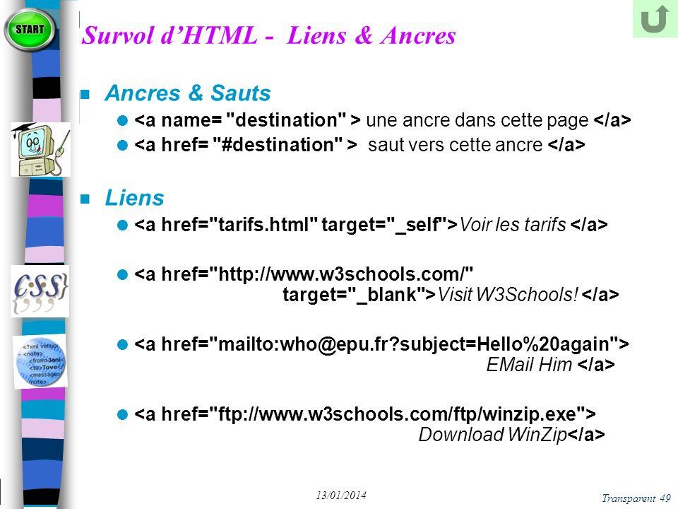 Survol d'HTML - Liens & Ancres