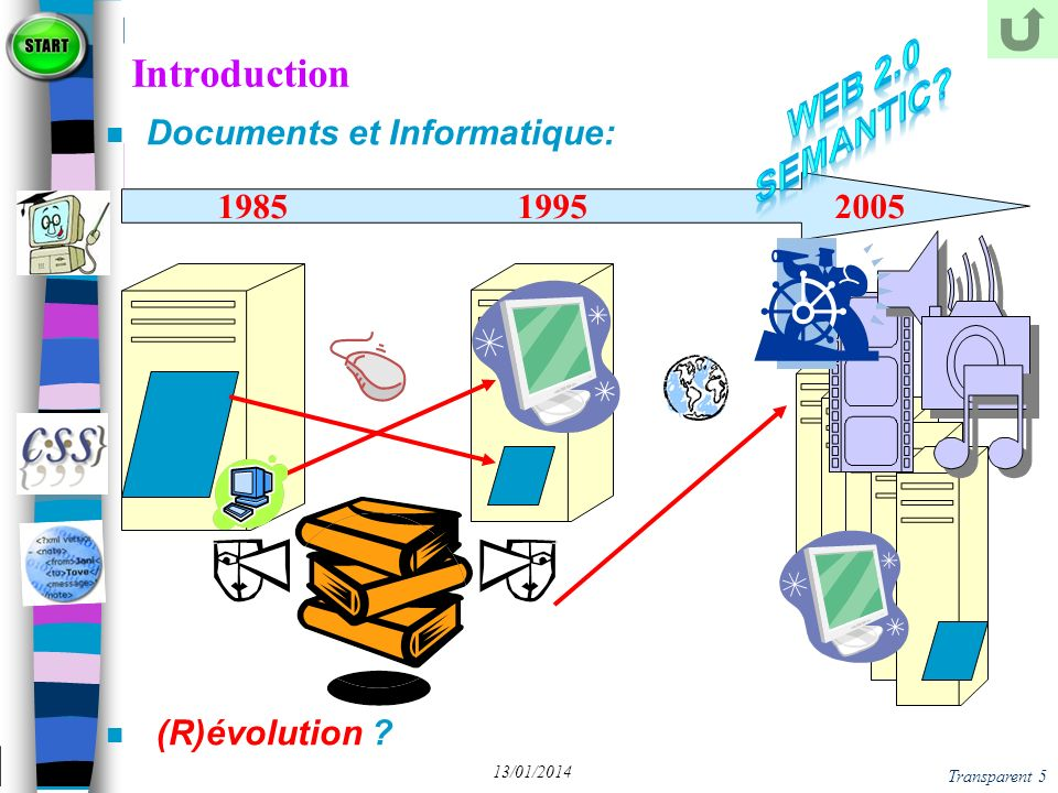 Web 2.0 semantic Introduction Documents et Informatique: