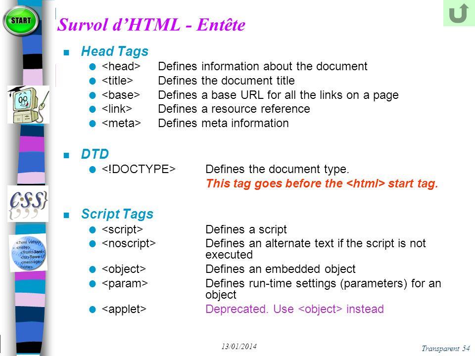 Survol d'HTML - Entête Head Tags DTD Script Tags
