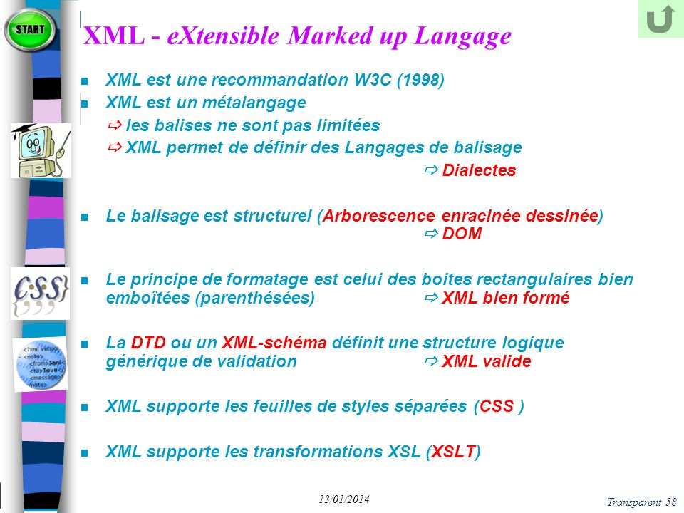 XML - eXtensible Marked up Langage