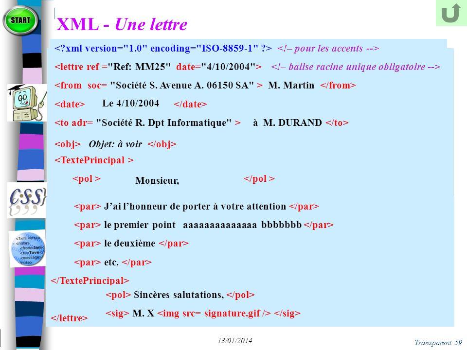 XML - Une lettre < xml version= 1.0 encoding= ISO-8859-1 > <!– pour les accents -->