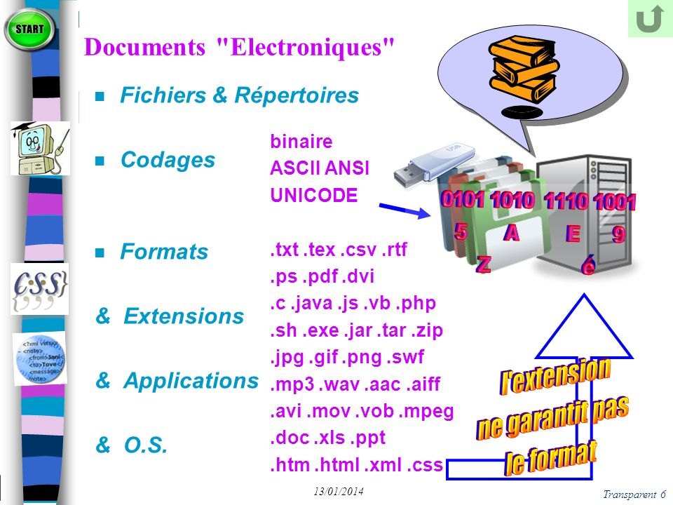 Documents Electroniques