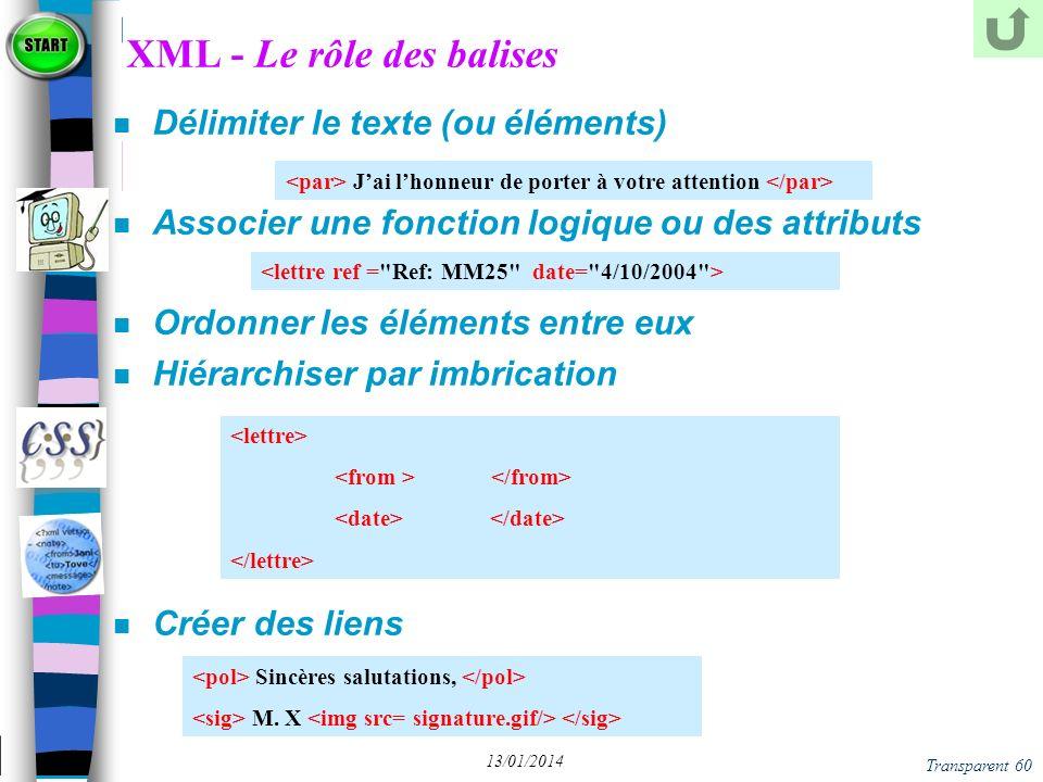 XML - Le rôle des balises