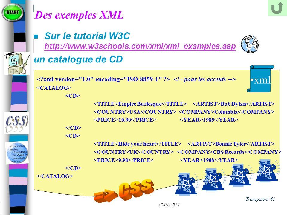 Des exemples XML Sur le tutorial W3C http://www.w3schools.com/xml/xml_examples.asp. un catalogue de CD.