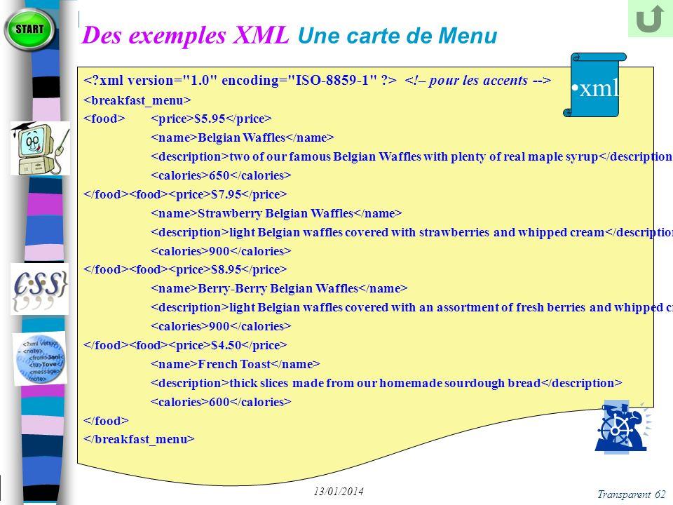 Des exemples XML Une carte de Menu