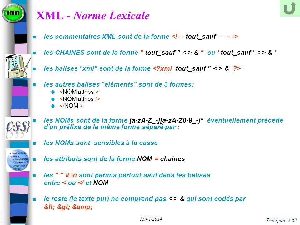 XML - Norme Lexicale les commentaires XML sont de la forme <!- - tout_sauf - - - ->