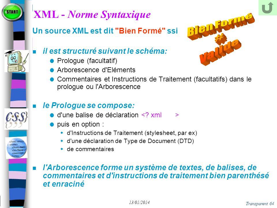 XML - Norme Syntaxique Bien Formé # Valide