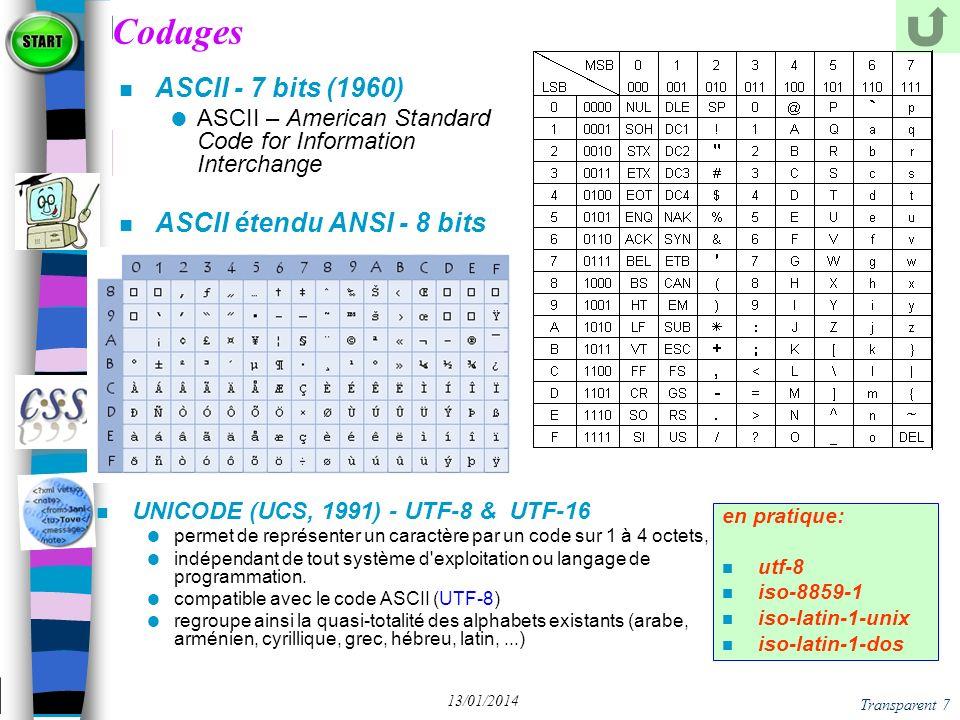 Codages ASCII - 7 bits (1960) ASCII étendu ANSI - 8 bits