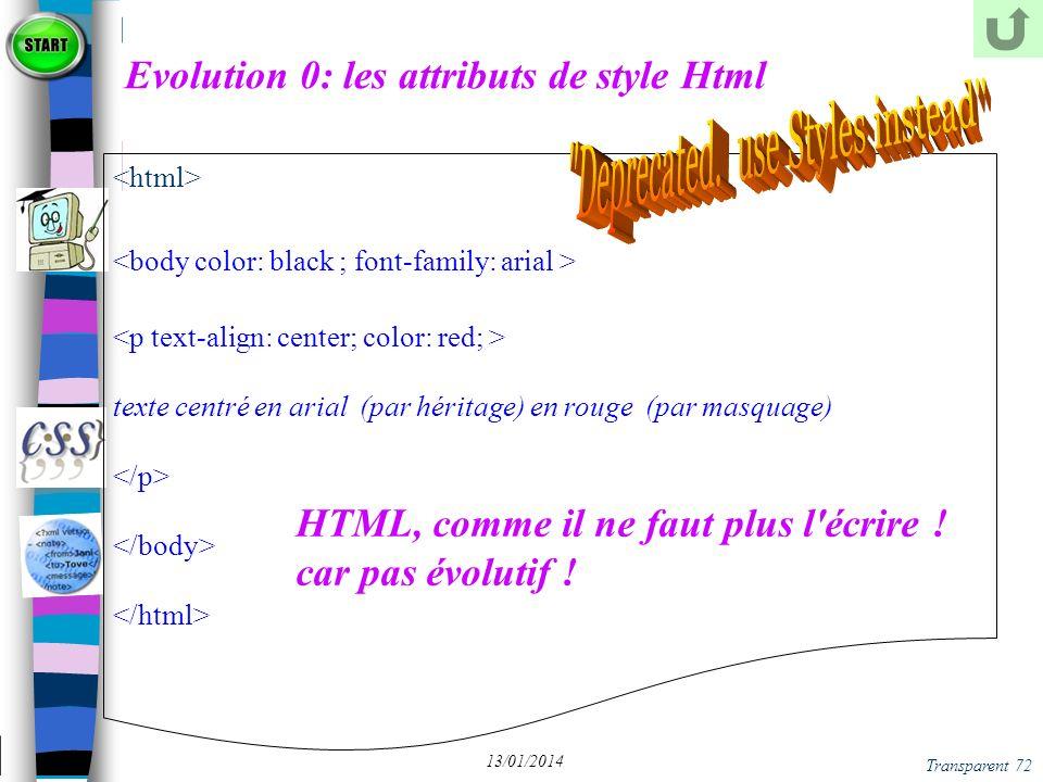 Evolution 0: les attributs de style Html