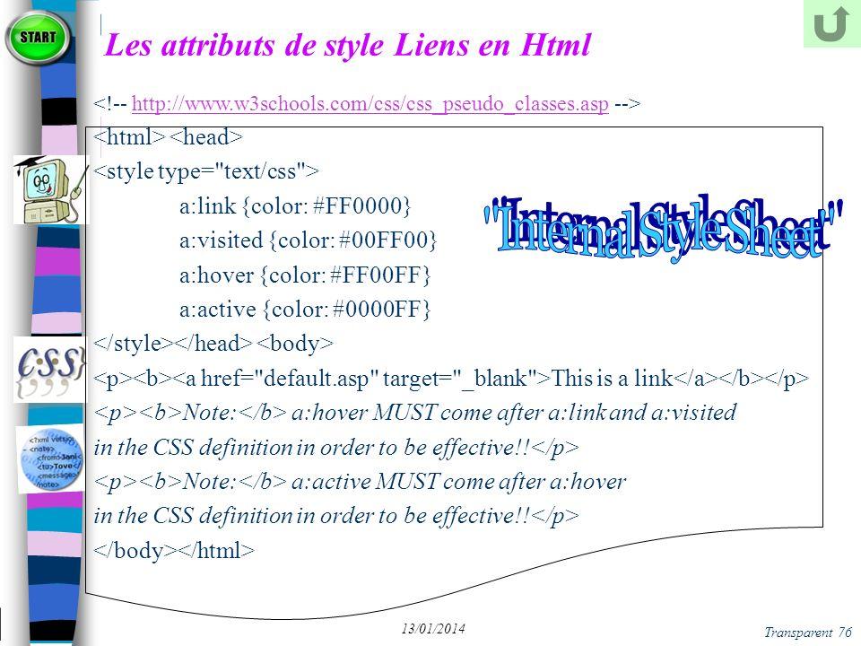 Les attributs de style Liens en Html