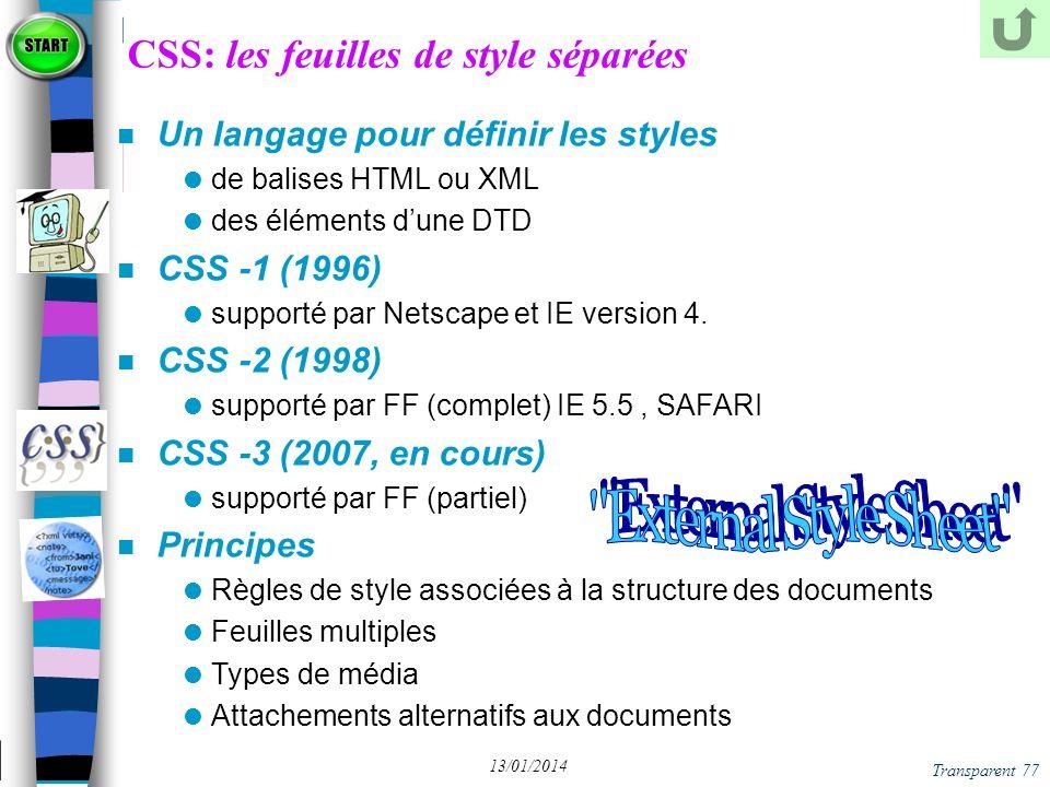 CSS: les feuilles de style séparées
