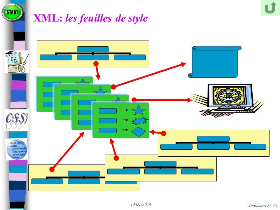 XML: les feuilles de style