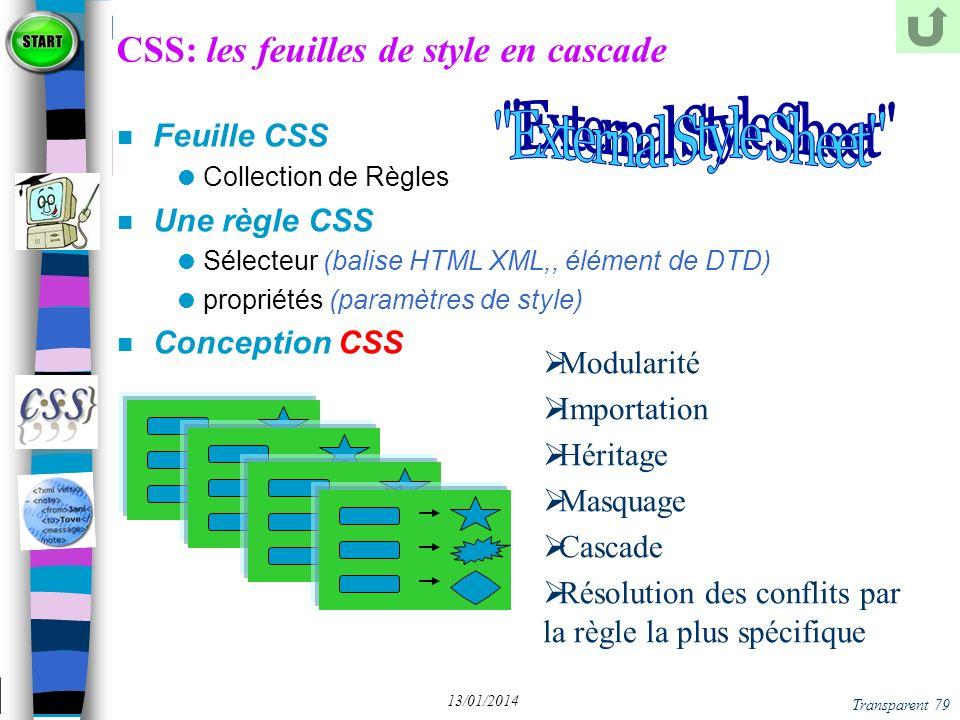 CSS: les feuilles de style en cascade