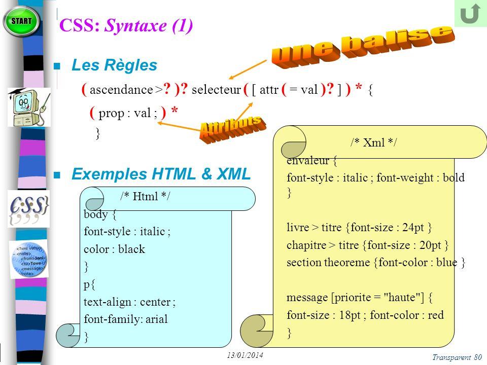 CSS: Syntaxe (1) une balise Les Règles