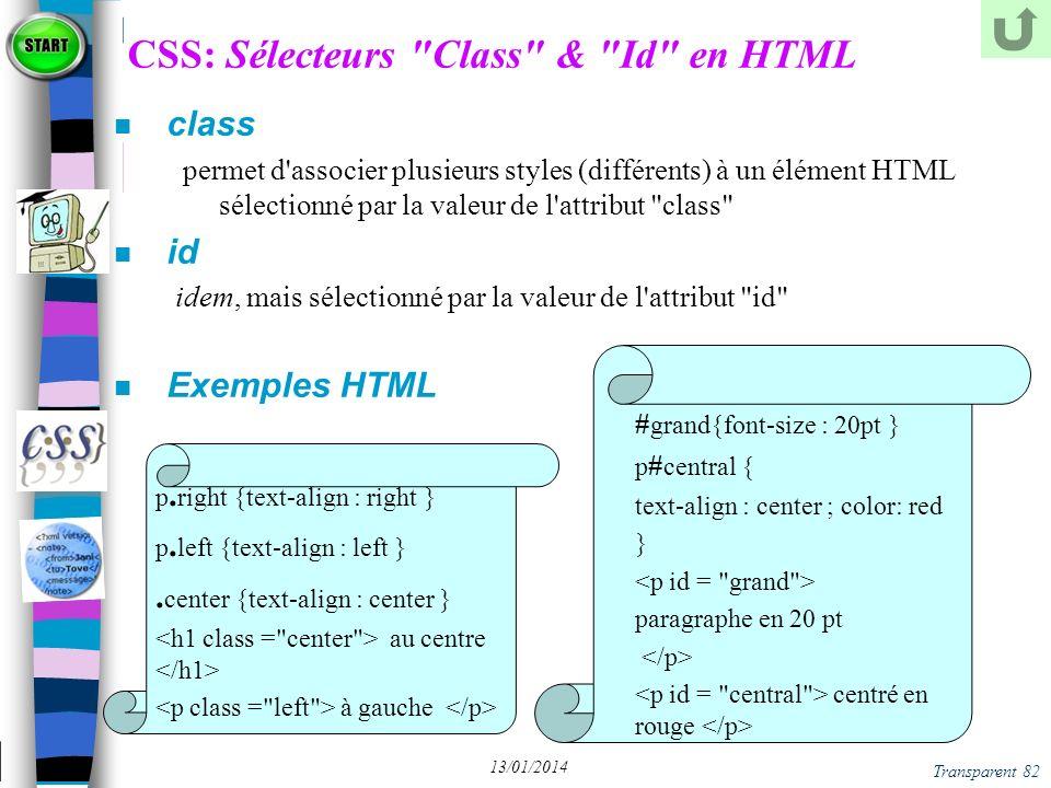CSS: Sélecteurs Class & Id en HTML