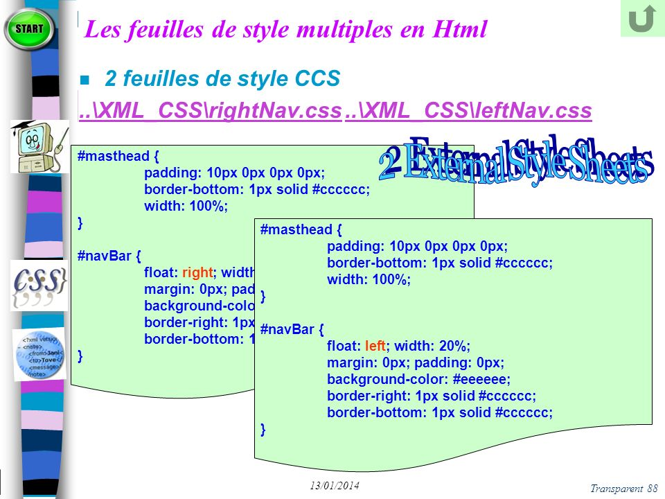 Les feuilles de style multiples en Html