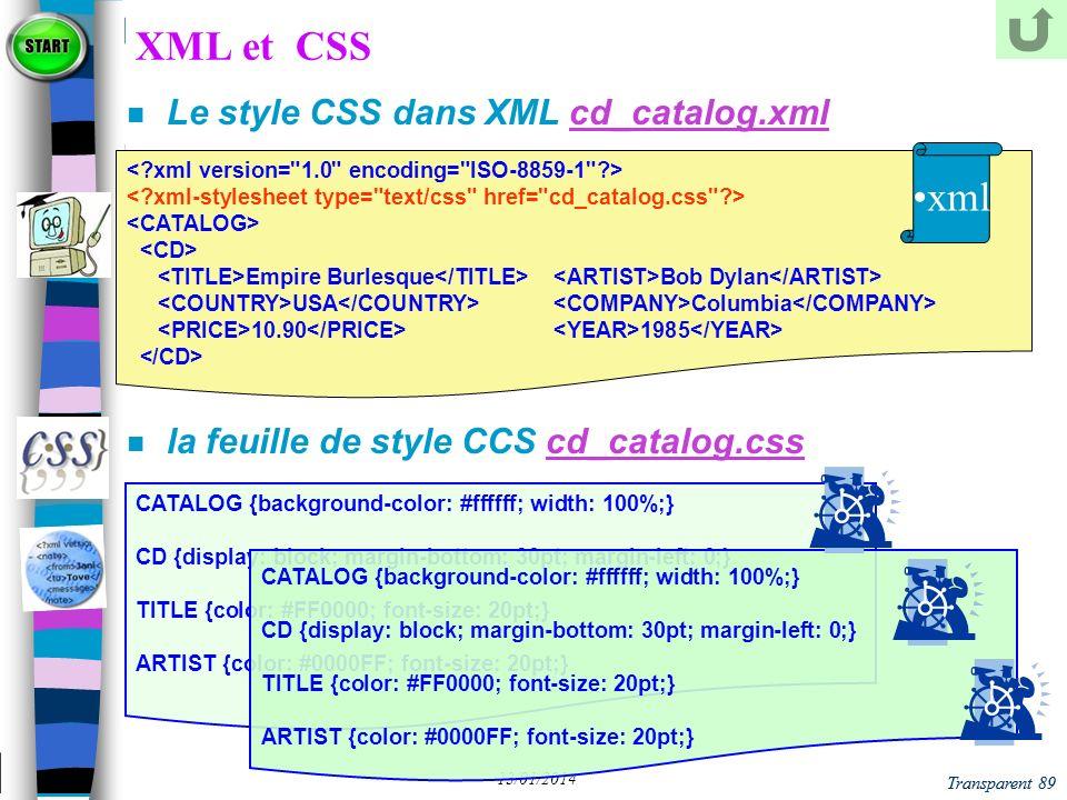XML et CSS xml Le style CSS dans XML cd_catalog.xml