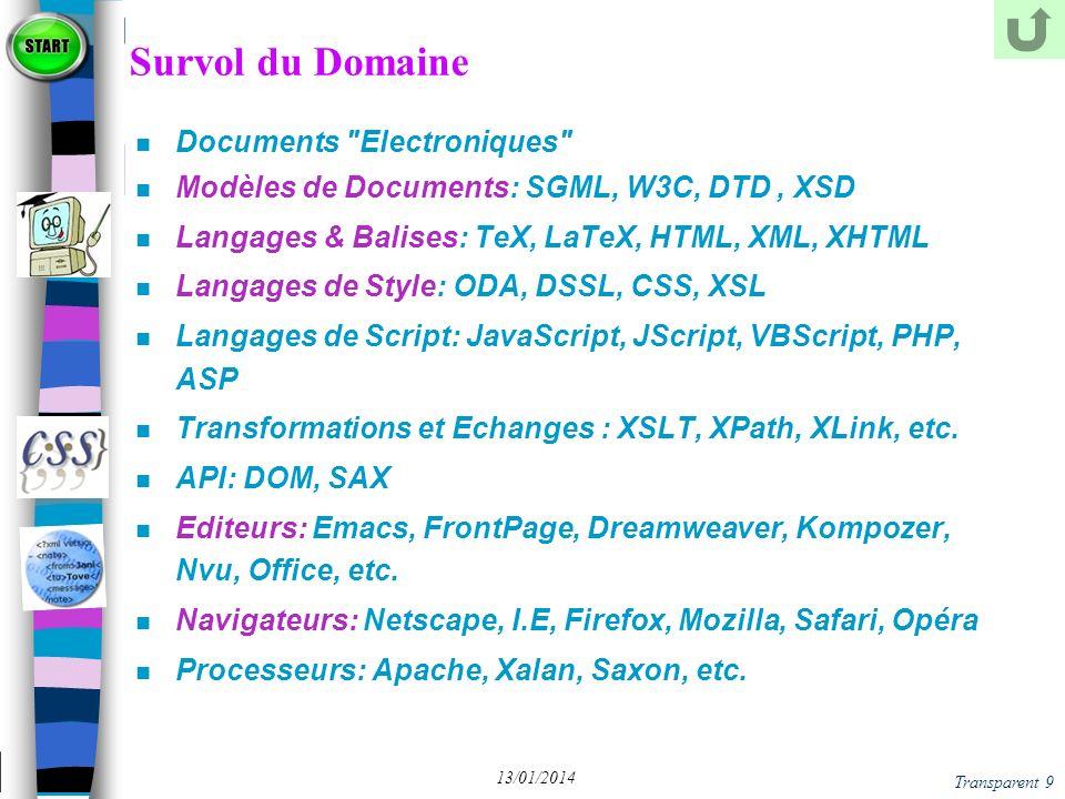 Survol du Domaine Documents Electroniques