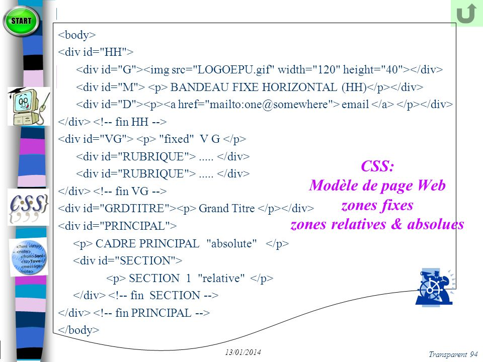 CSS: Modèle de page Web zones fixes zones relatives & absolues