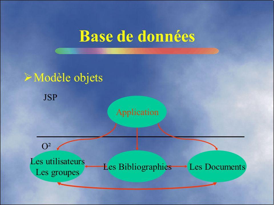 Base de données Modèle objets JSP Application O² Les utilisateurs