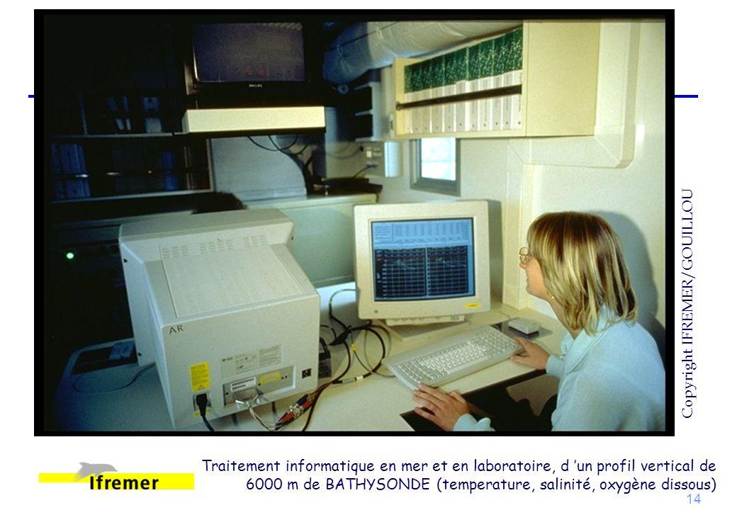 Copyright IFREMER/GOUILLOU