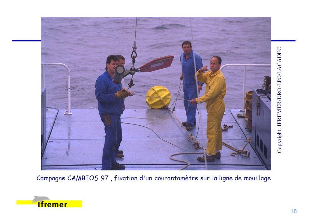 Copyright : IFREMER/DRO-LPO/LAGADEC