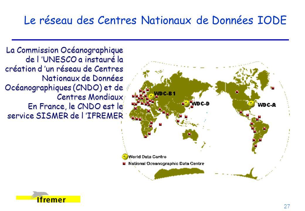 Le réseau des Centres Nationaux de Données IODE