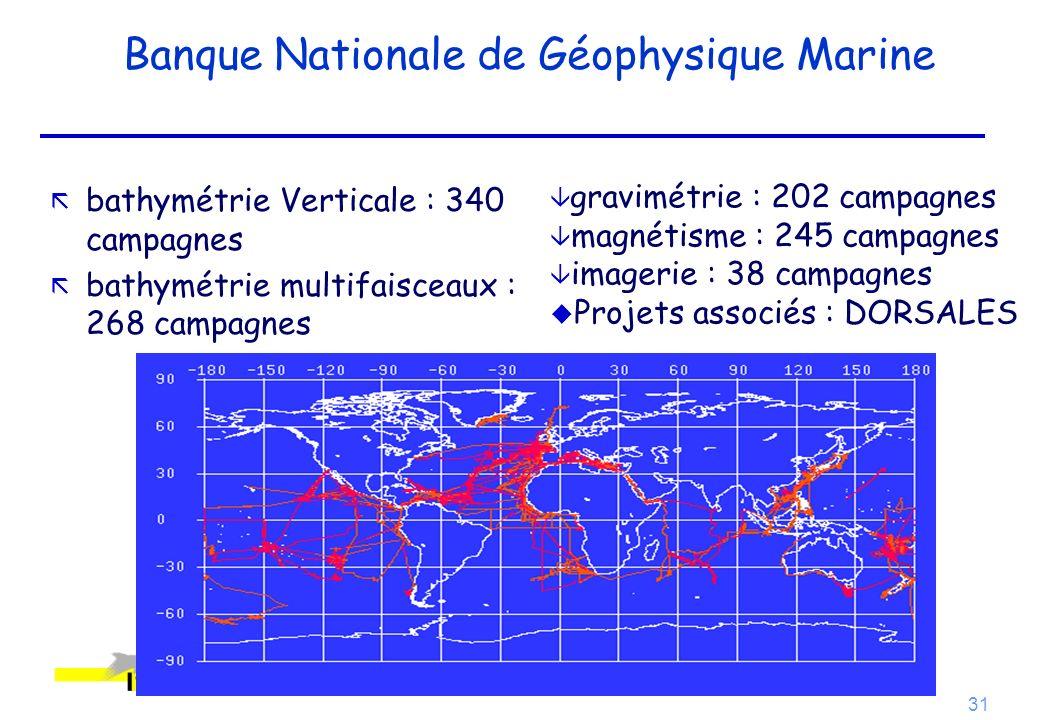 Banque Nationale de Géophysique Marine