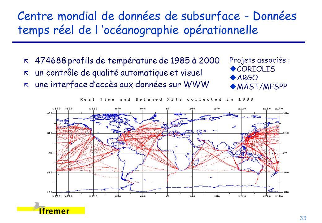 Centre mondial de données de subsurface - Données temps réel de l 'océanographie opérationnelle