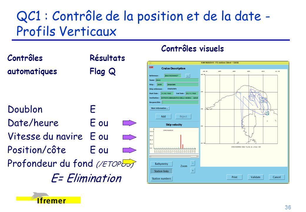 QC1 : Contrôle de la position et de la date - Profils Verticaux