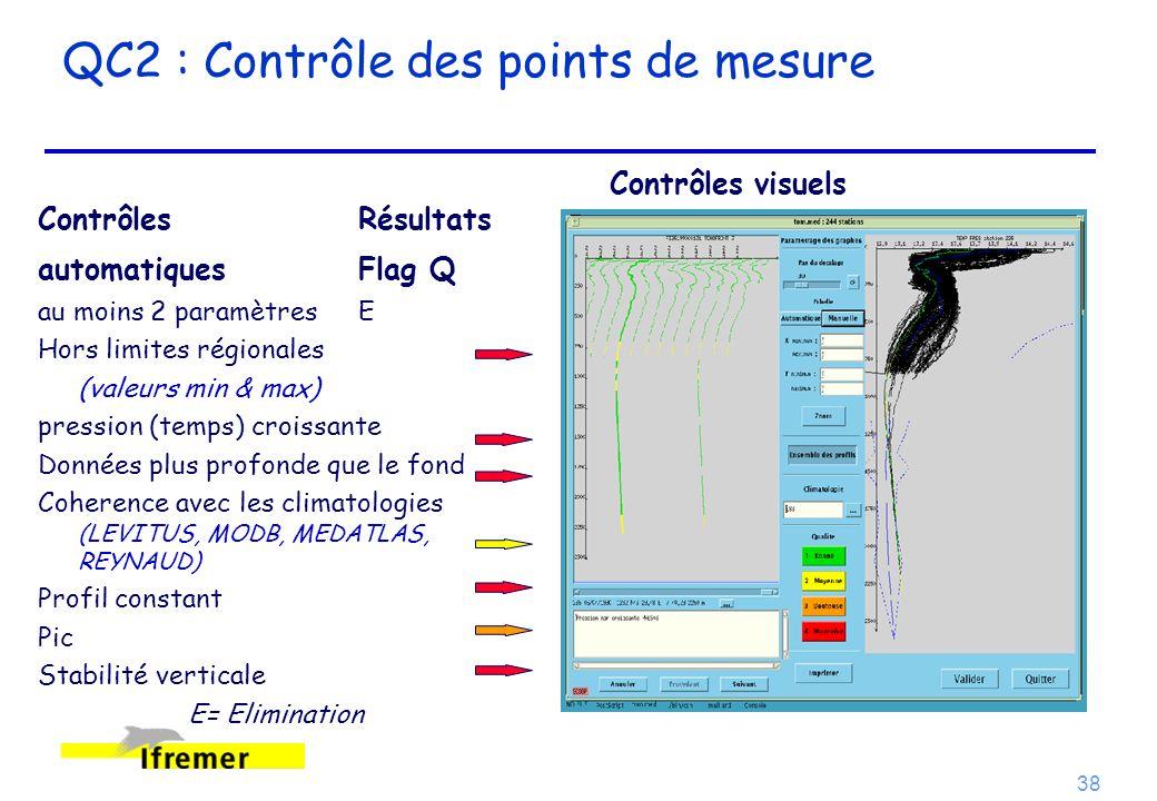 QC2 : Contrôle des points de mesure