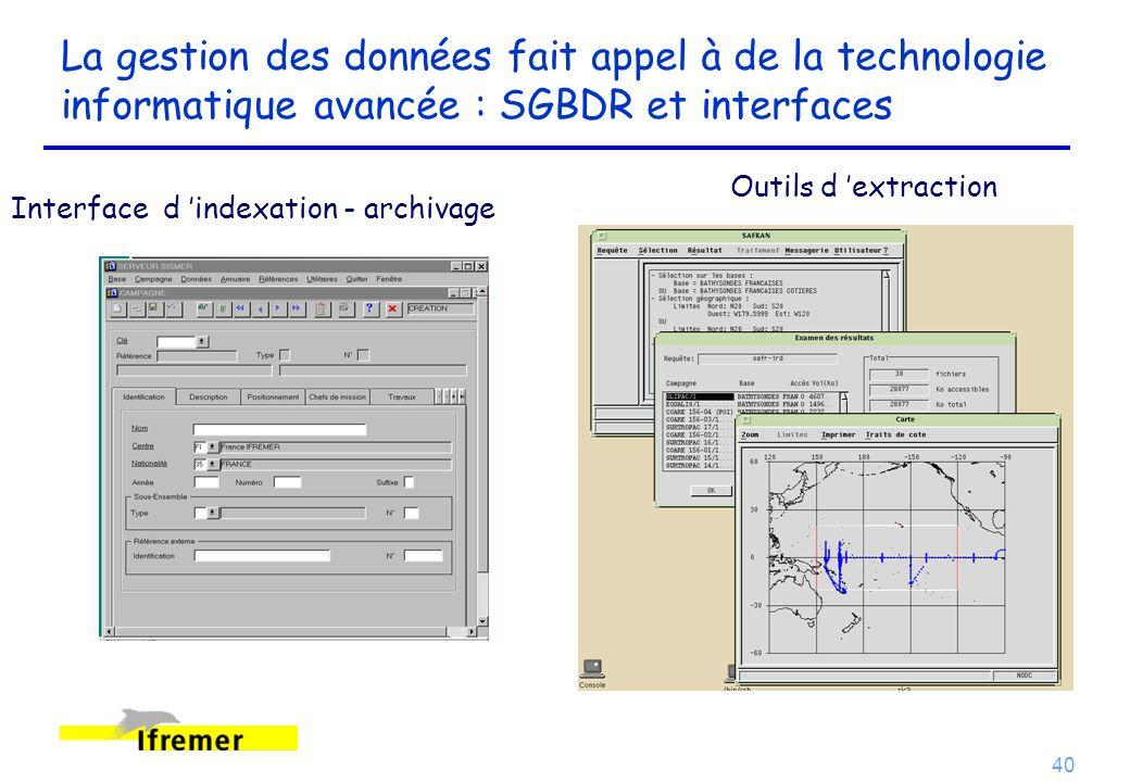 La gestion des données fait appel à de la technologie informatique avancée : SGBDR et interfaces