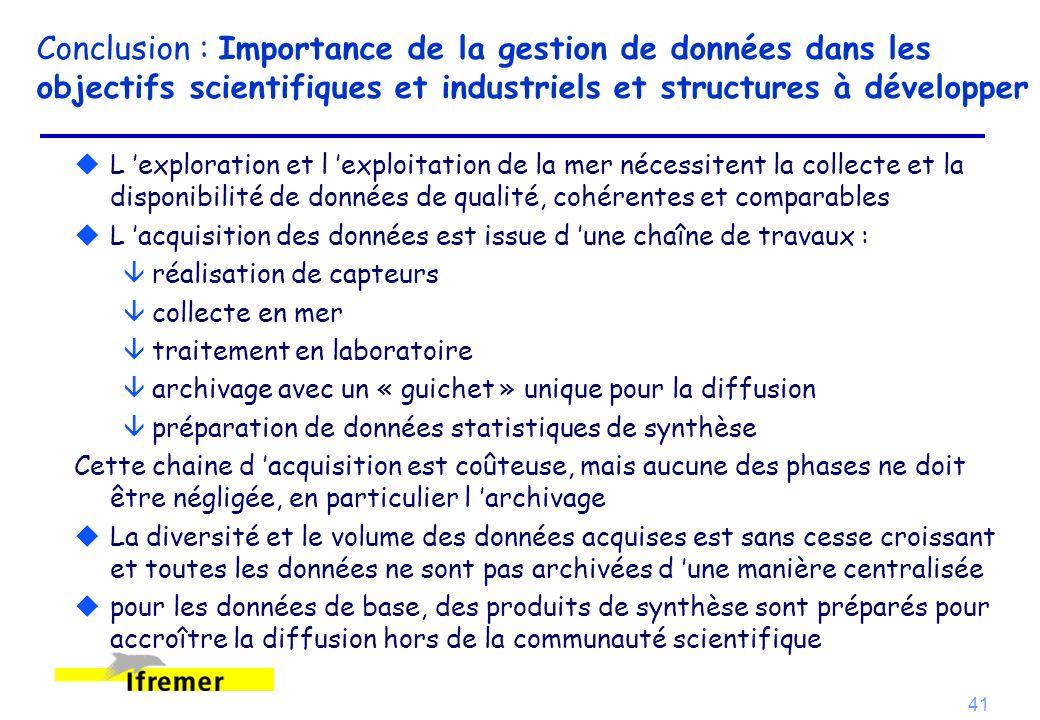 Conclusion : Importance de la gestion de données dans les objectifs scientifiques et industriels et structures à développer
