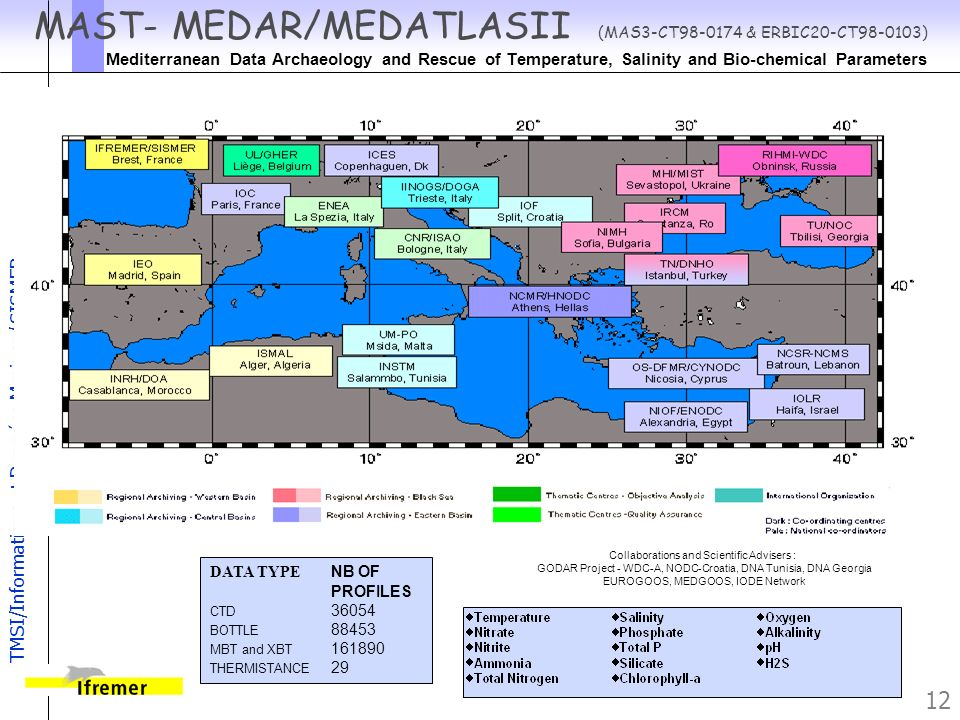 MAST- MEDAR/MEDATLASII (MAS3-CT & ERBIC20-CT ) Mediterranean Data Archaeology and Rescue of Temperature, Salinity and Bio-chemical Parameters