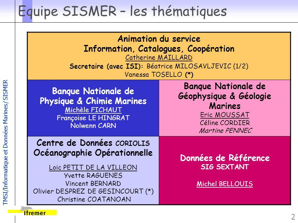 Equipe SISMER – les thématiques
