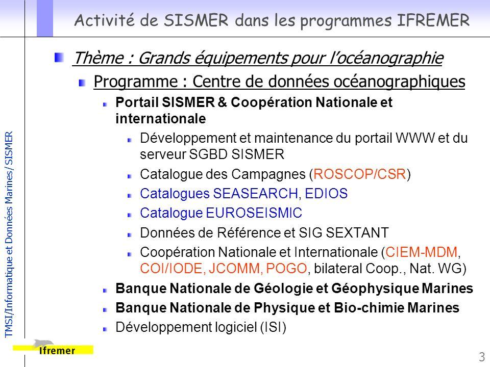 Activité de SISMER dans les programmes IFREMER