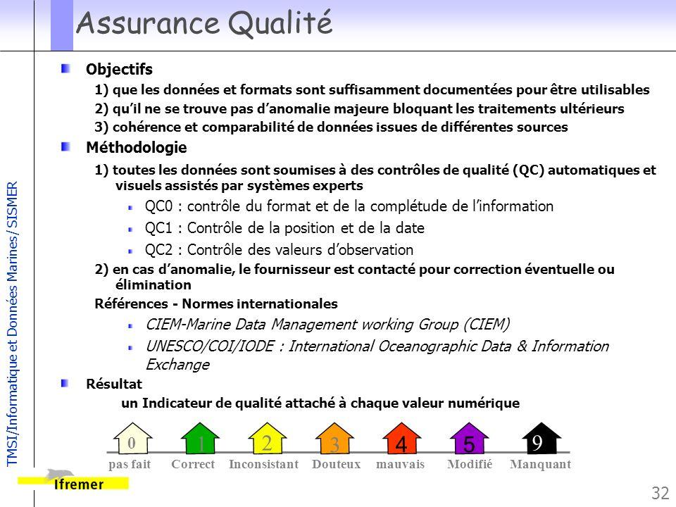 Assurance Qualité 4 5 1 2 3 9 Objectifs Méthodologie