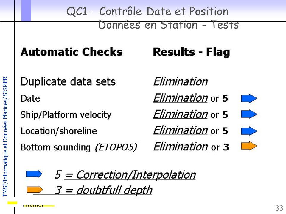 QC1- Contrôle Date et Position Données en Station - Tests