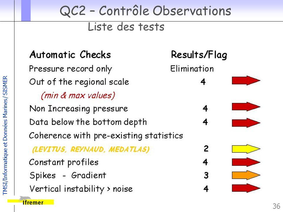 QC2 – Contrôle Observations Liste des tests