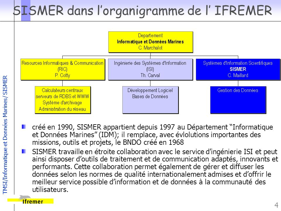 SISMER dans l'organigramme de l' IFREMER