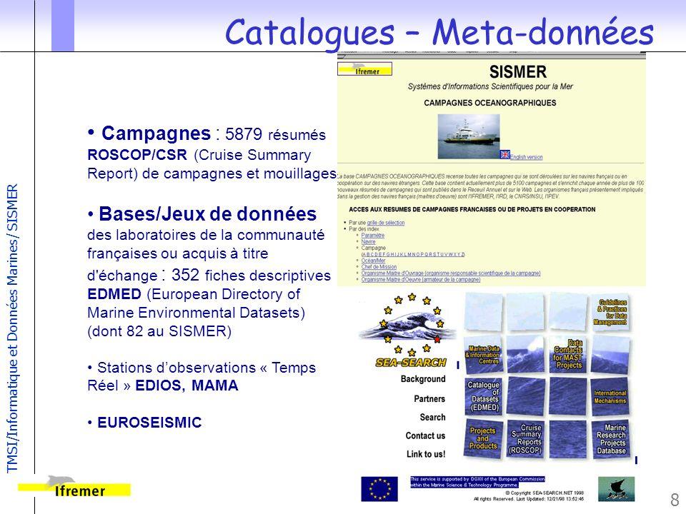 Catalogues – Meta-données