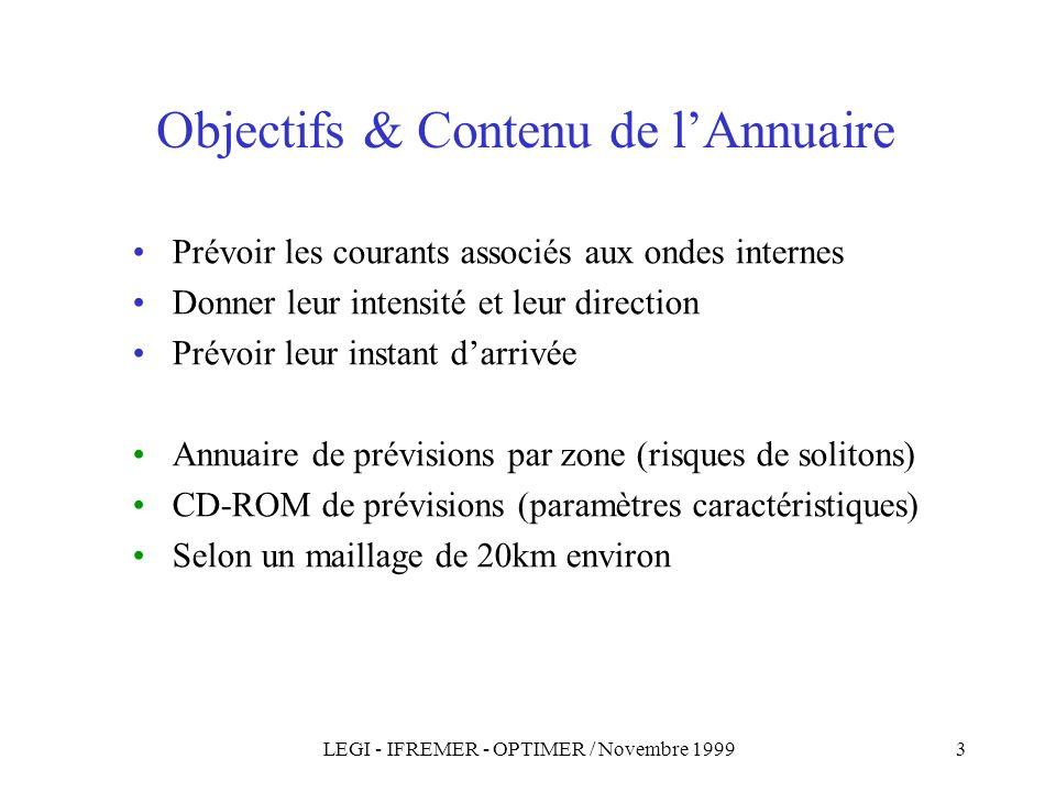 Objectifs & Contenu de l'Annuaire