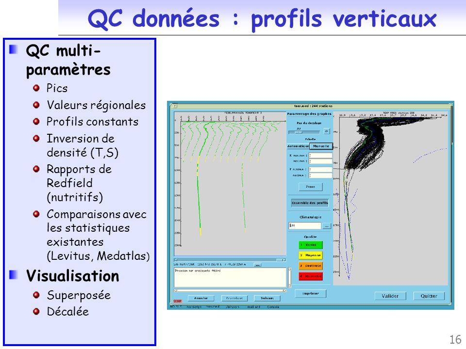 QC données : profils verticaux