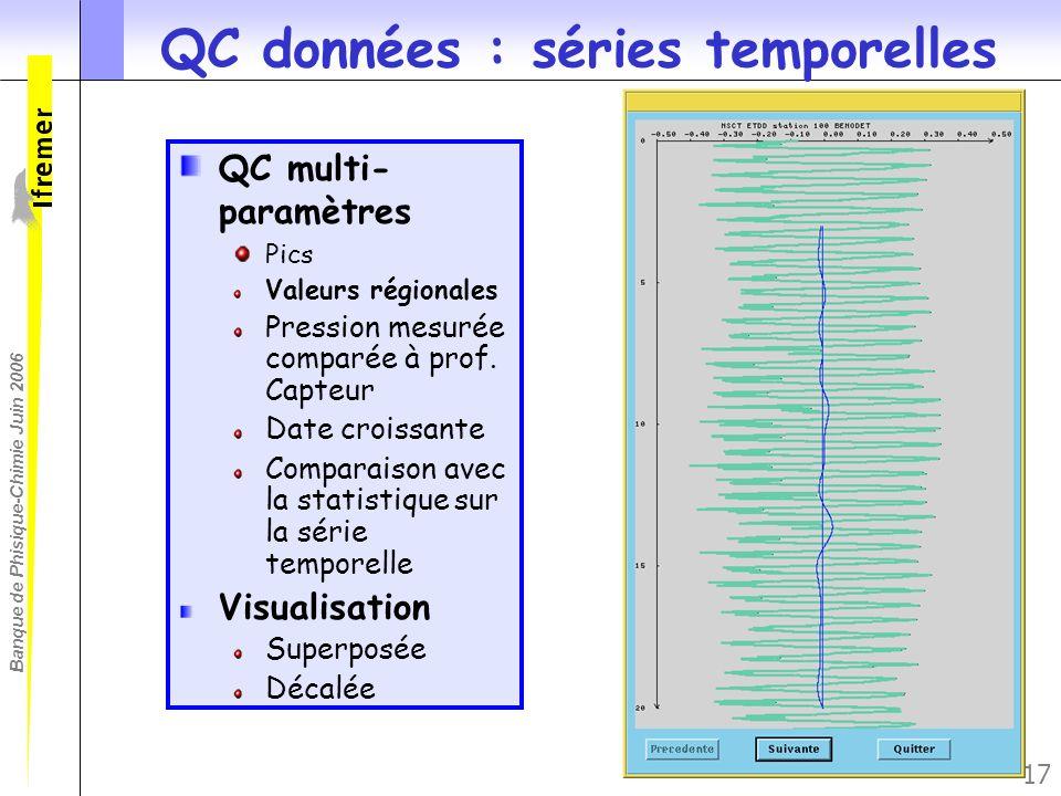 QC données : séries temporelles